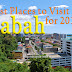 Best Places to Visit in Sabah for 2015