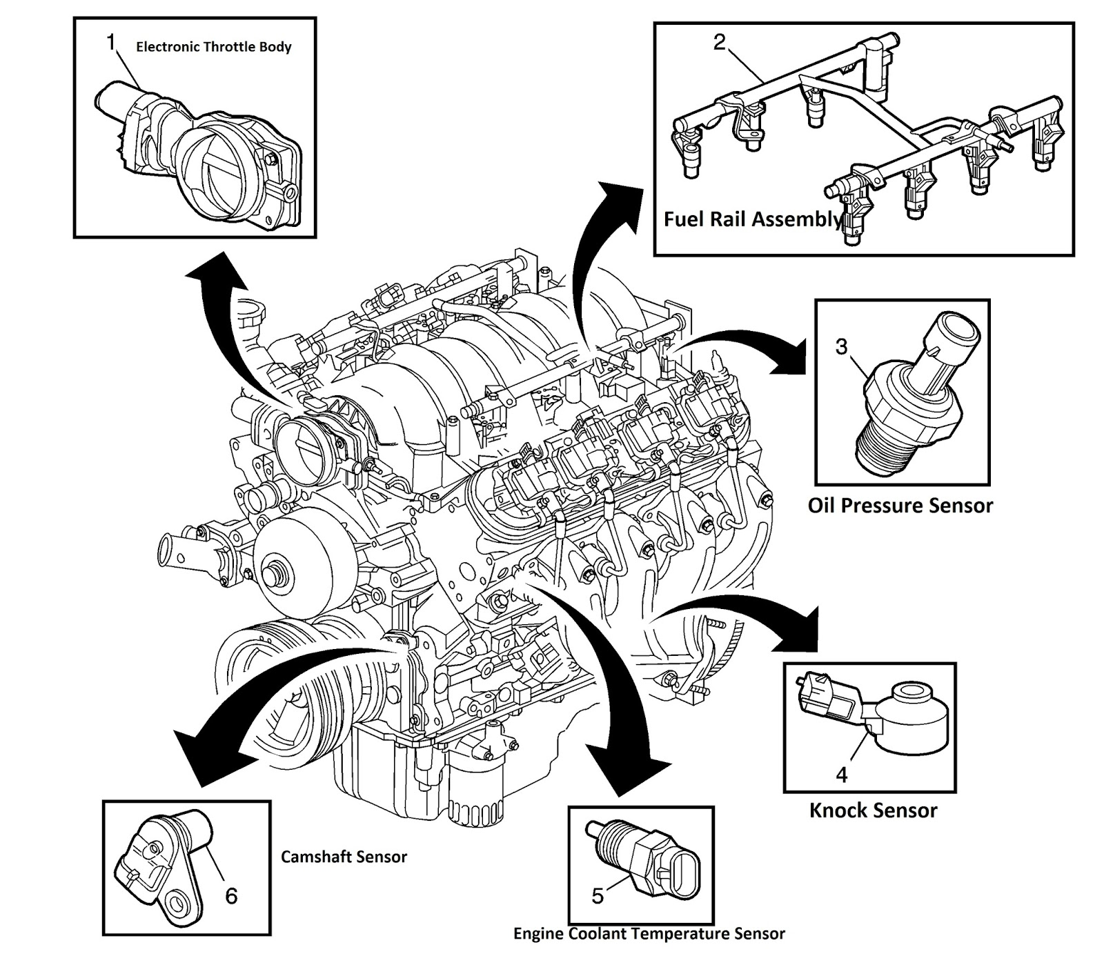 ls3 engine diagram