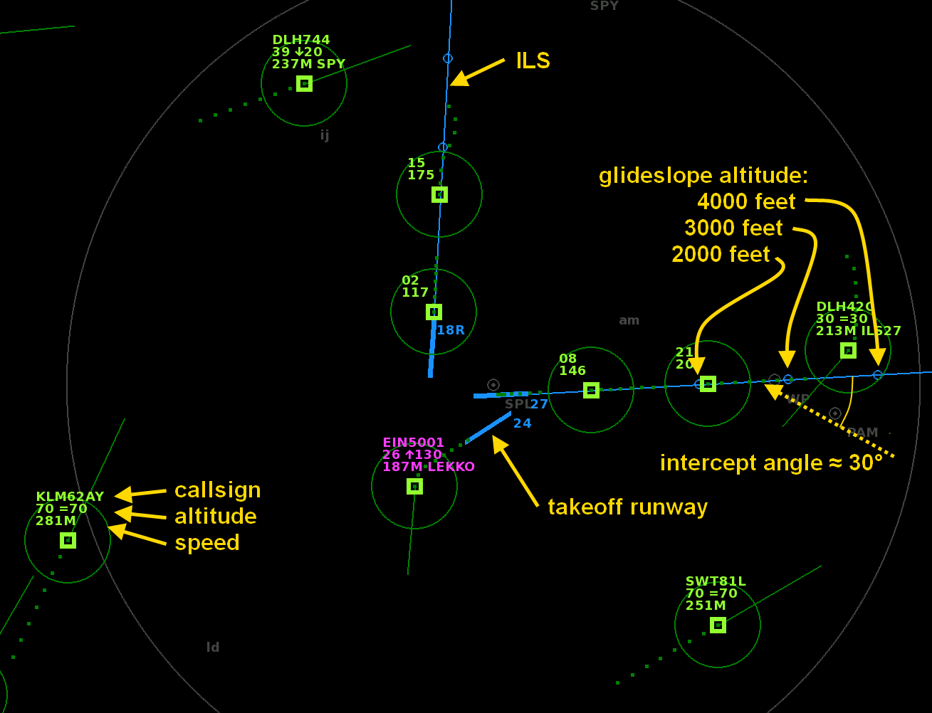 Startgrid endless atc instructions aircraft labels runways and the ils publicscrutiny Images