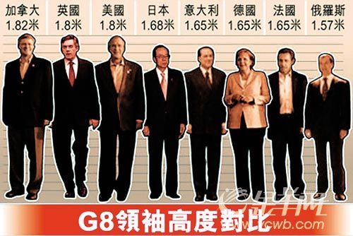 amazing facts about human height