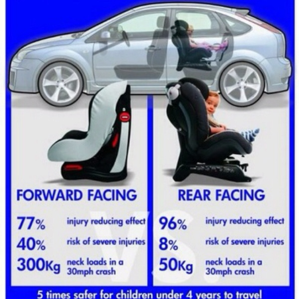 Forward Facing Car Seat Position