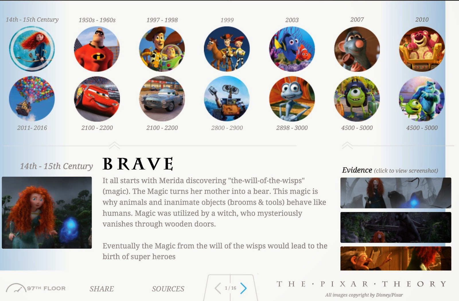 """the founders of pixar New york (ap) — john lasseter, the co-founder of pixar animation studios and the walt disney co's animation chief, will step down at the end of the year after acknowledging """"missteps"""" in ."""