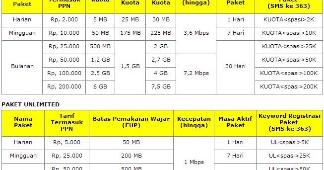 Cara Cek No Indosat | Service Laptop