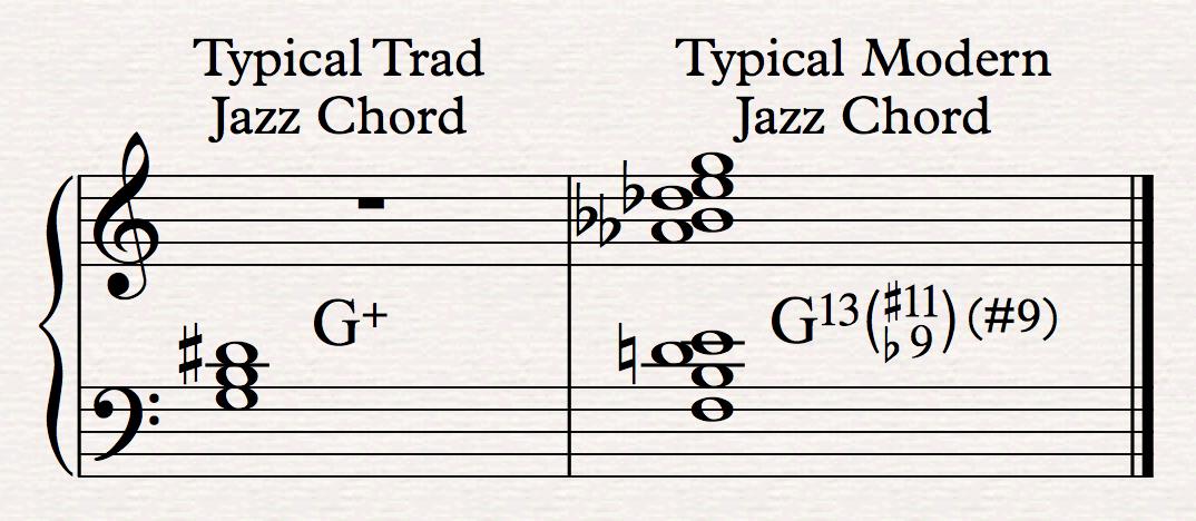 Modern Jazz vs. Trad Jazz