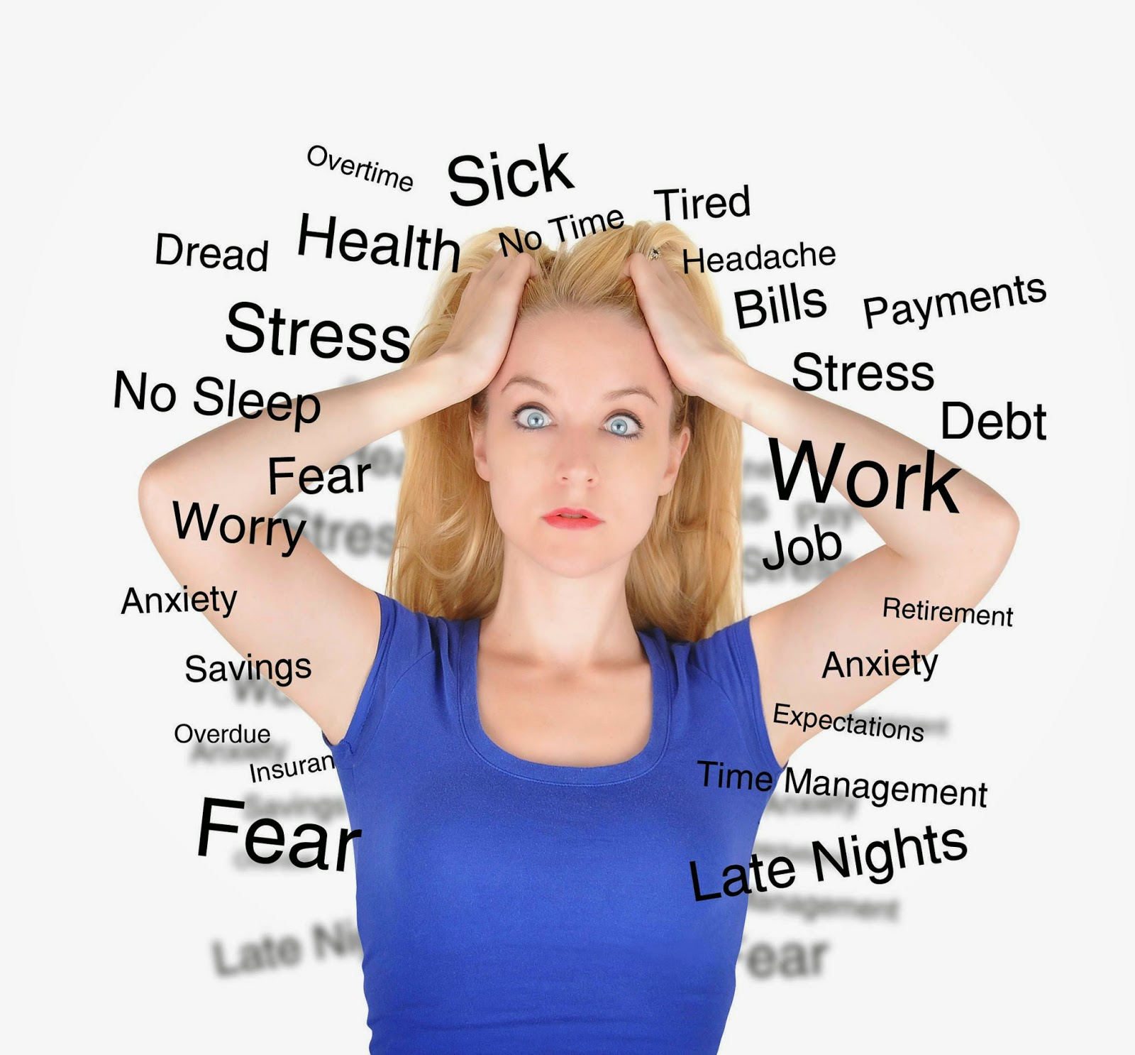The Impact of Stress on Your Body