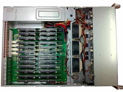 Linux hosting dedicated server