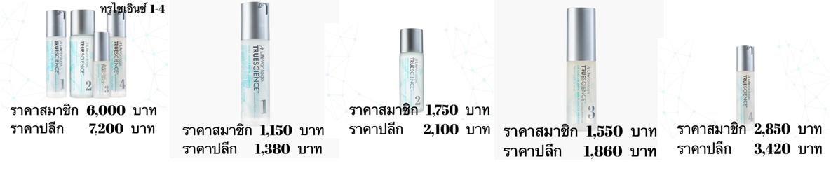 สนใจทักแชทได้ที่ Line ID :: pla-prapasara ; lifevantagethailand1 ⬇️⬇️ โทร :: 0632859419