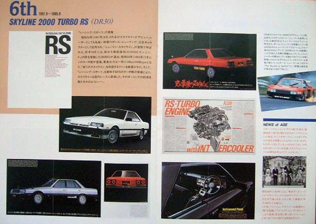 Nissan Skyline, R30, japoński sportowy samochód, lata 80, RWD, coupe, RS, FJ20E