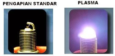 Perbesar Pengapian Dengan Plasma Ignition