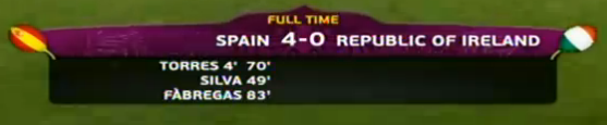 Keputusan Sepanyol Vs Ireland EURO 2012