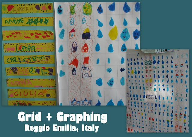 Classroom Charts in Reggio Emilia, Italy via RainbowsWithinReach