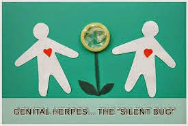 What is Oral & Genital Herpes?