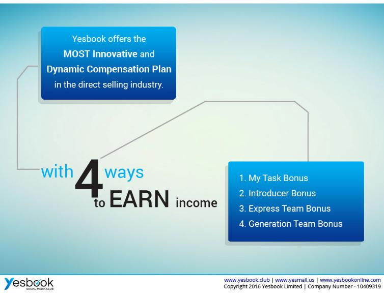 FOUR WAY TO EARN - YESBOOK