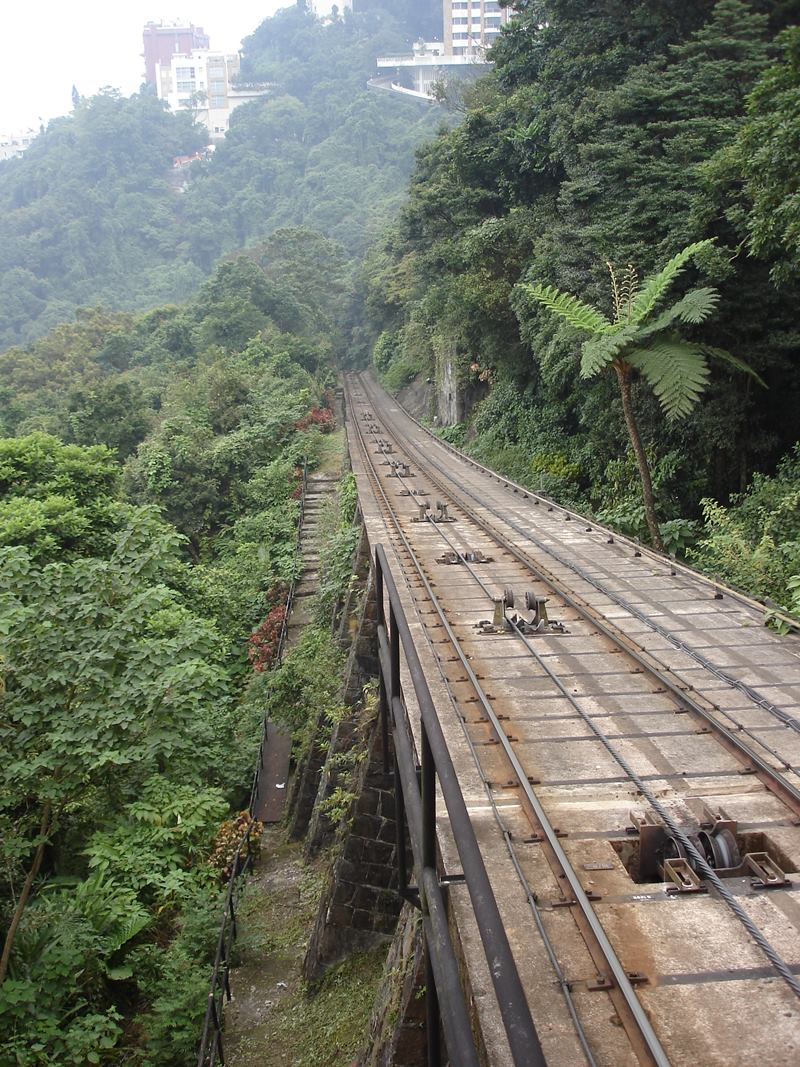 The Peak, The steepest funicular railway in the world