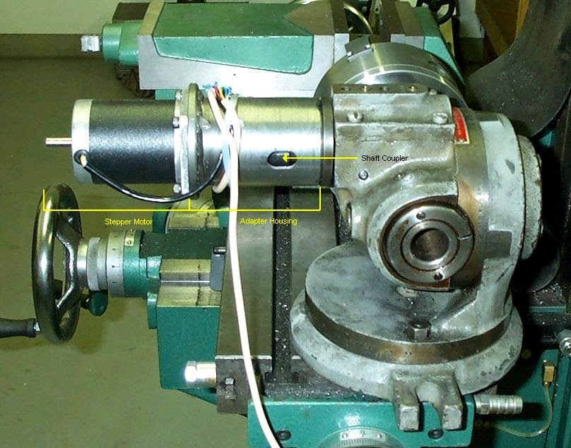 ELLIS DIVIDING HEAD MANUAL