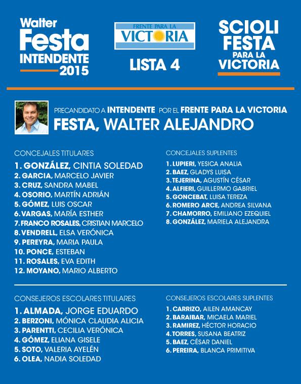 WALTER FESTA PRECANDIDATO FPV