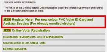 Voter Id detail updation link in ceo site