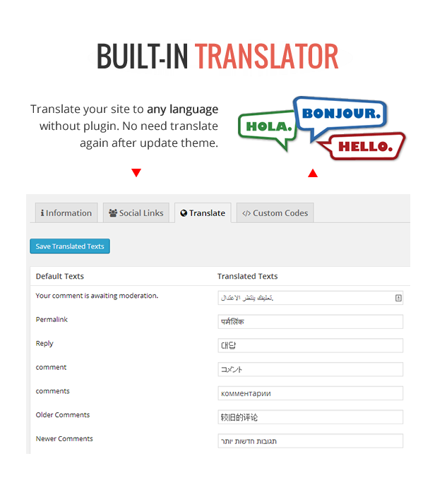 Built-in Translator - Delipress - Magazine and Review WordPress Theme