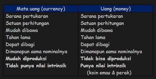 Daftar MMM
