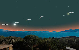 Source: National Geographic: On January 28, the moon will join the five visible planets in the dawn sky, first stopping by Jupiter, high in the south.  ILLUSTRATION BY ANDREW FAZEKAS, SKYSAFARI