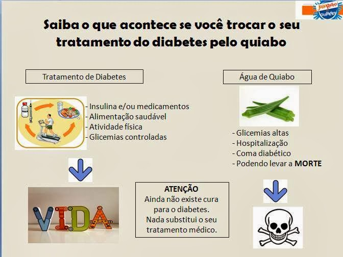 JOÃO PEDRO E O <b>DIABETES</b>: <b>Quiabo</b> x <b>Diabetes</b> 2014