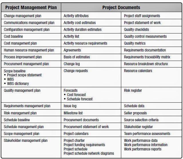 project integration management plan template - new light 4 2