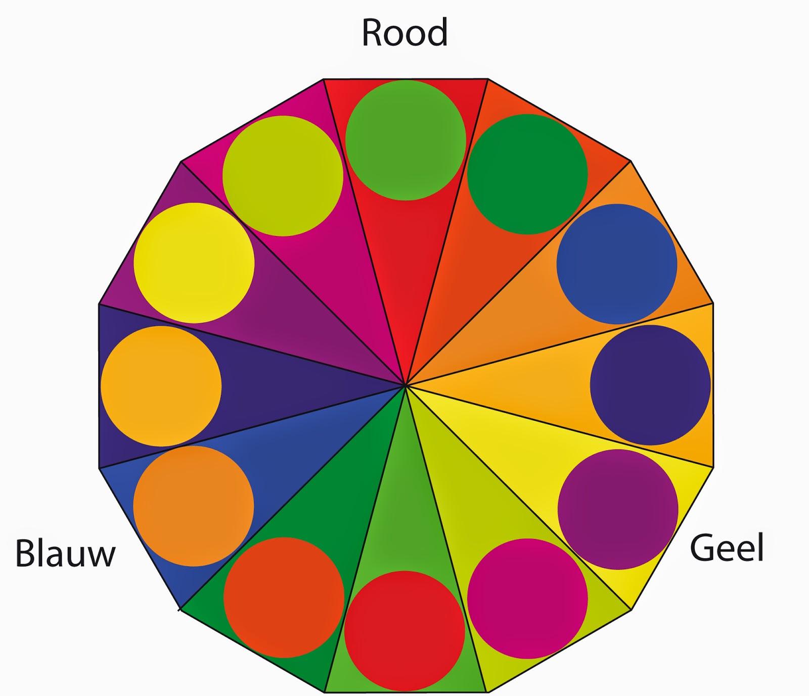 Kleurvitality  De kleurenCirkel en meer