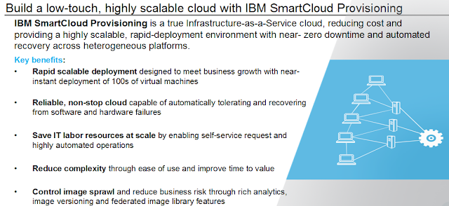 IBM SmartCloud Provisioning