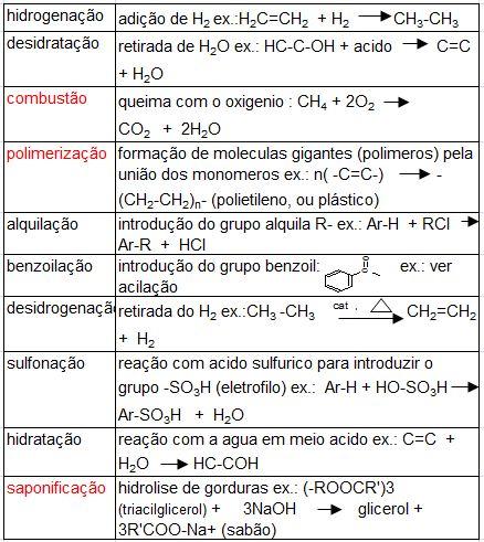 Química!! Coisa de outro mundo!!