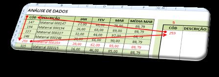 tabela, grafícos, Excel, dados