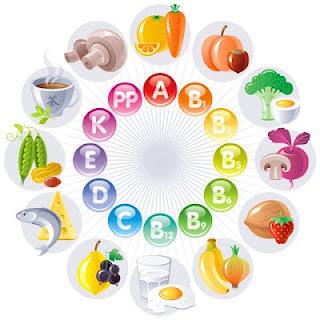 Tip Makan Vitamin