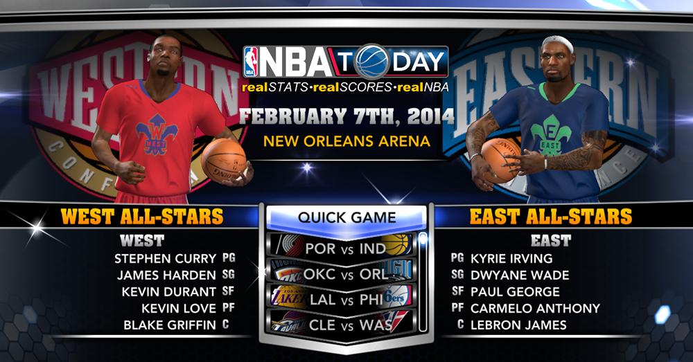 NBA 2K14 All-Star 2014 Roster Update Jerseys Court Ball