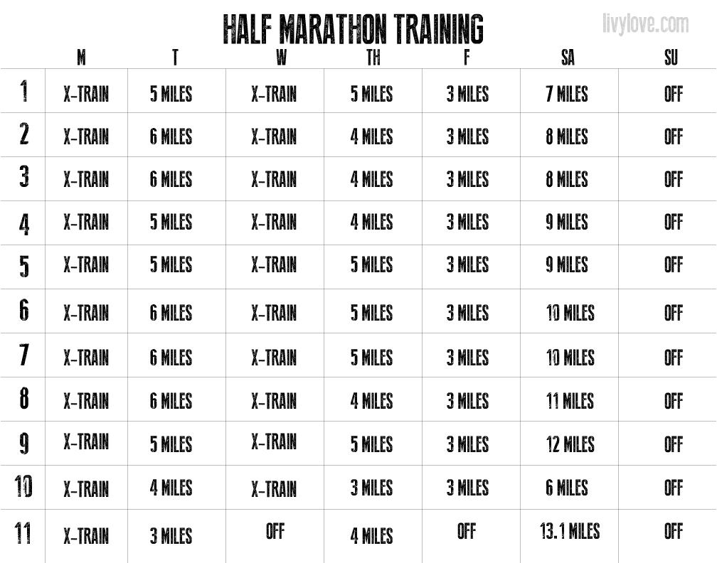 Livy Love: Half Marathon Training