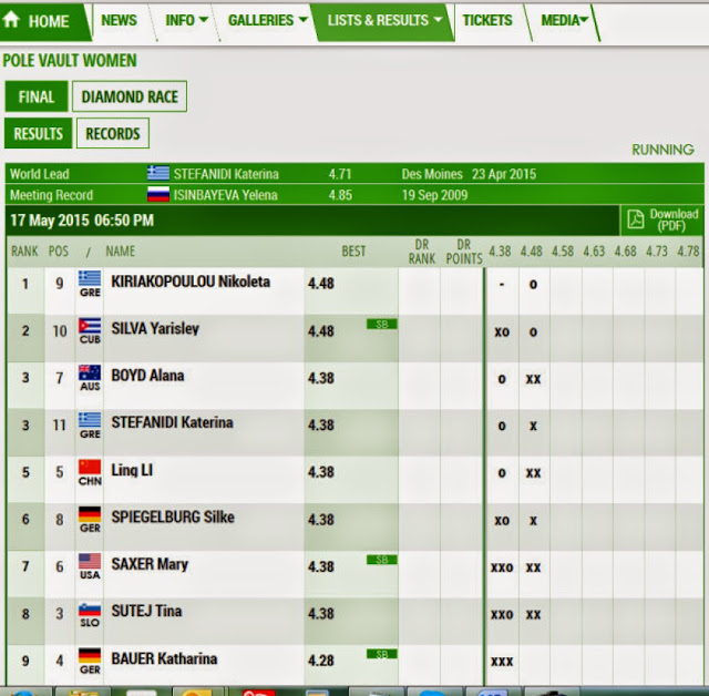 http://shanghai.diamondleague.com/lists-results/timetable-2015/#contentTabFrame#/live/sports/at/at/js/mappings/disciplines/disciplineRoot#DisciplineInit#Shanghai2015_TIMING_ATW072101_json