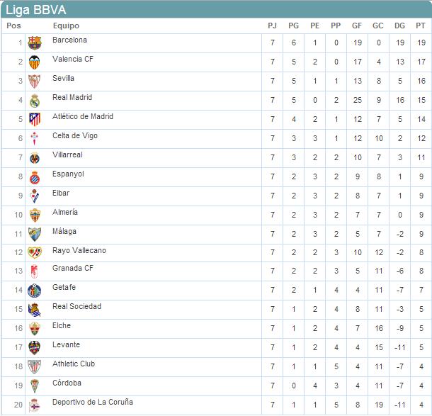 """Search Results for """"Tabla De Posiciones Liga Mexico 2015 ..."""