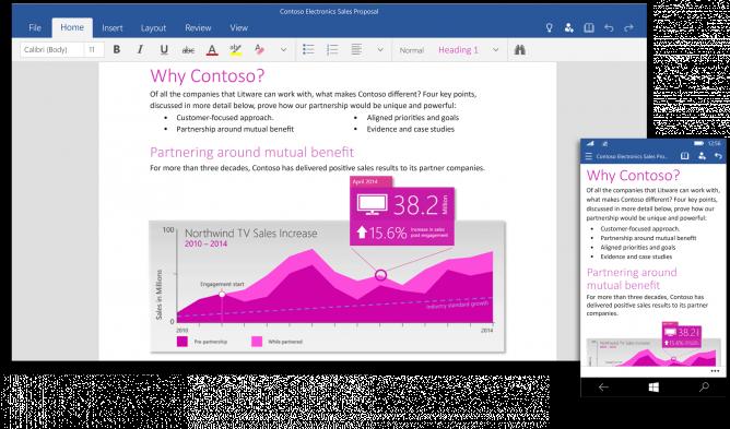 Anda Sudah Coba Aplikasi Universal Word, PowerPoint dan Excel