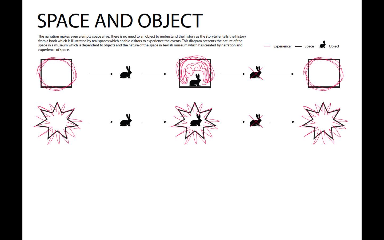 maxxi museum case study pdf