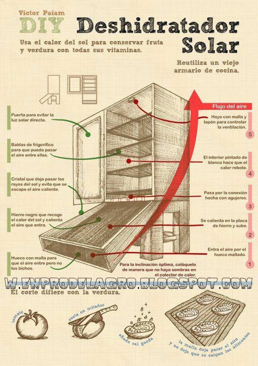 Dise ando y creando agricultura como construir un - Como solar un suelo ...
