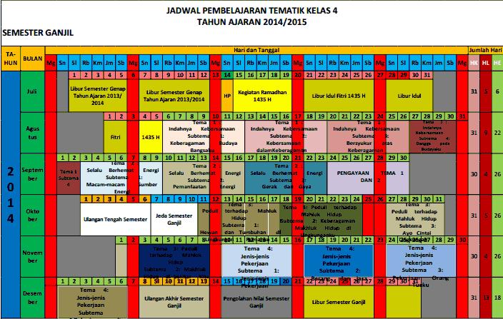 Jadwal Pelajaran Tematik