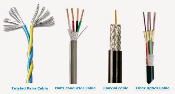 Electric Work: Gallery For Electrical Wire Types