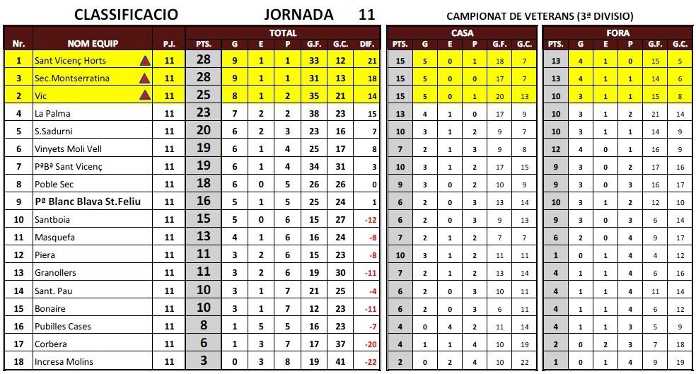 Agrupacion de futbolistas veteranos de sant feliu de - Casas sant feliu de llobregat ...
