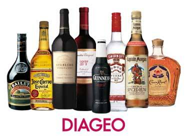 diaego plc Free essay: diageo plc 1 what do you think about the capital structure policies diageo has pursued in the past do they make sense how does it compare to.