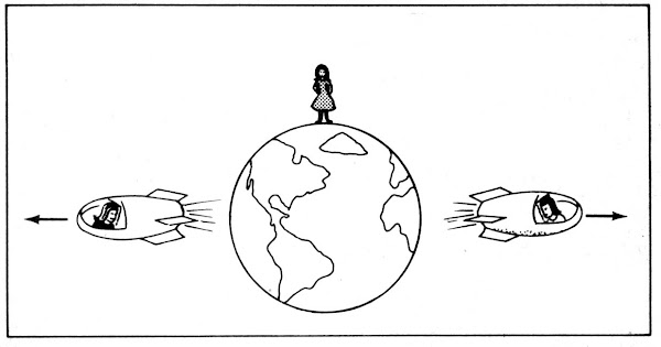 парадокс сложения скростей света