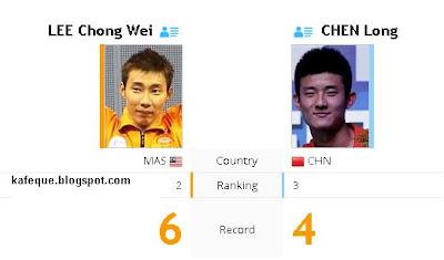 siaran langsung live streaming datuk lee chong wei vs chen long 3 ogos august 2012 waktu malaysia time,gambar lee chong wei vs chen long