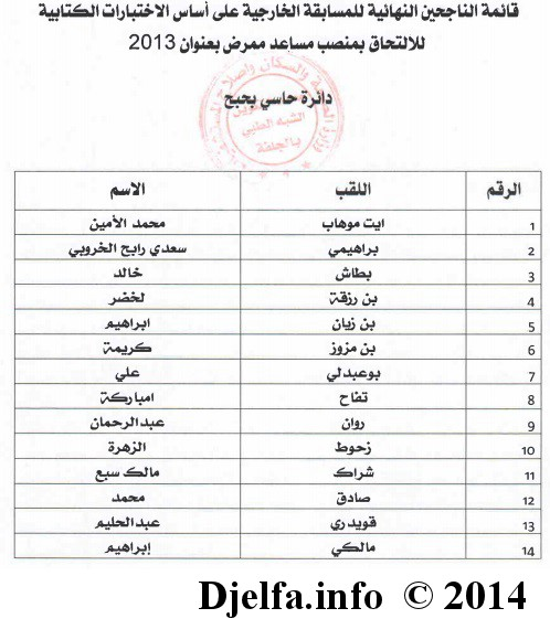 قائمة الناجحين في مسابقة الشبه الطبي (مساعد ممرّض) لولاية الجلفة 06.jpg