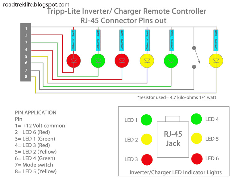 RJ45 pinouts roadtrek modifications mods, rv upgrades modificatios power inverter remote switch wiring diagram at reclaimingppi.co