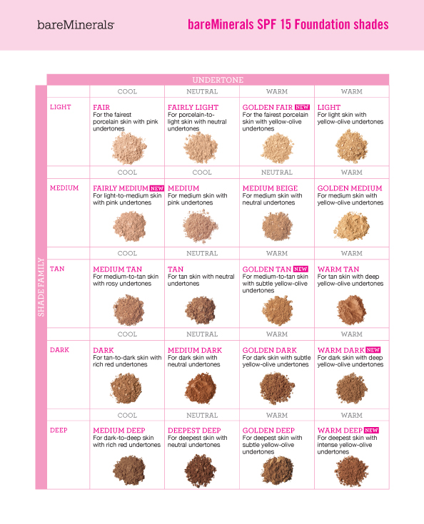 Beauty School Tryout Mineral Make Up Tried Tested Bareminerals