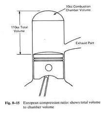 Cara Menghitung Volume Silinder