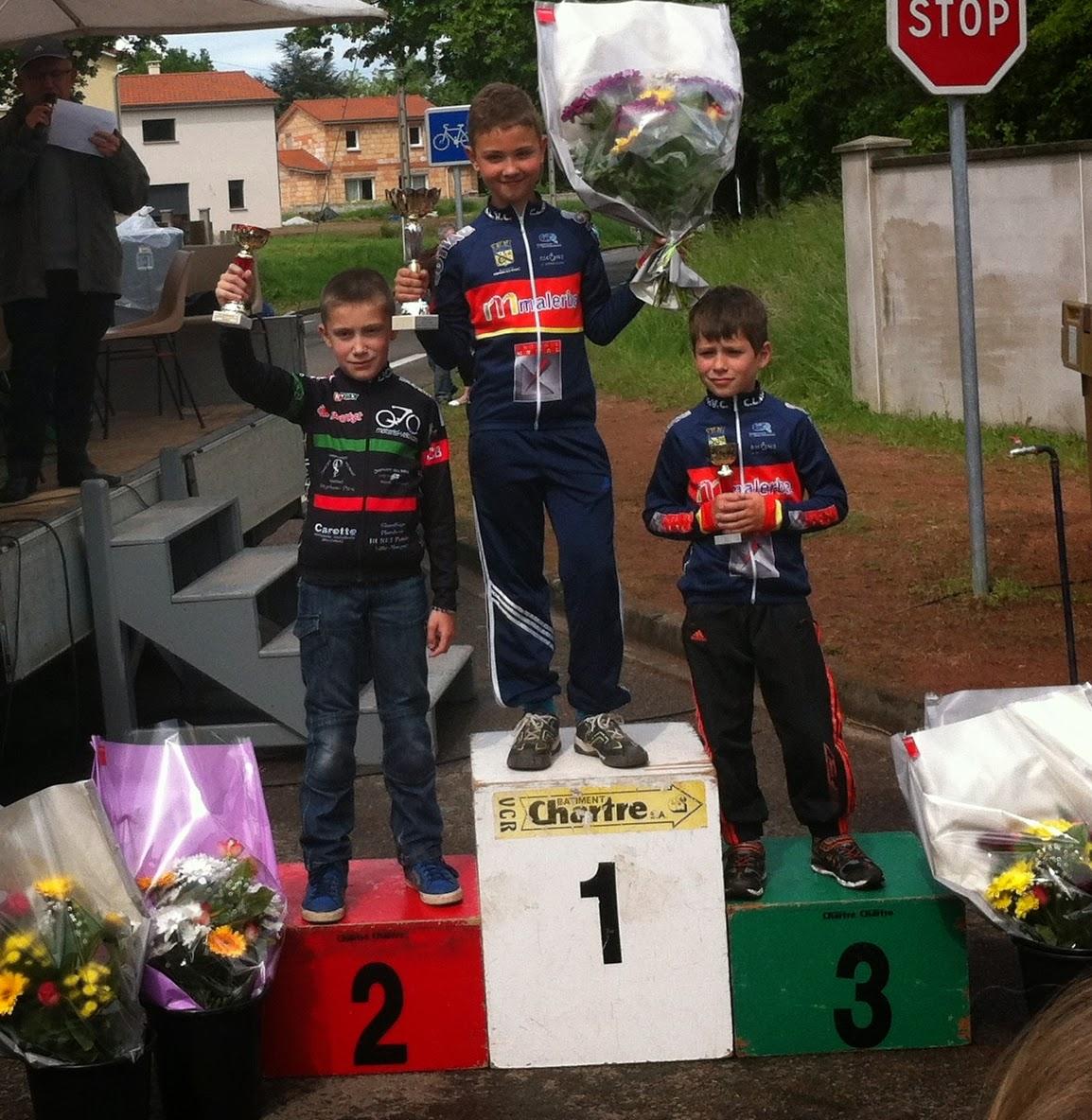 Union cycliste bellevilloise ucb r sultat roanne for Garage peugeot paris nice belleville
