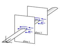 air flow across a long wing